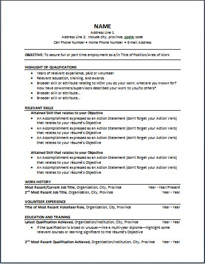Functional Resume Sample Resume