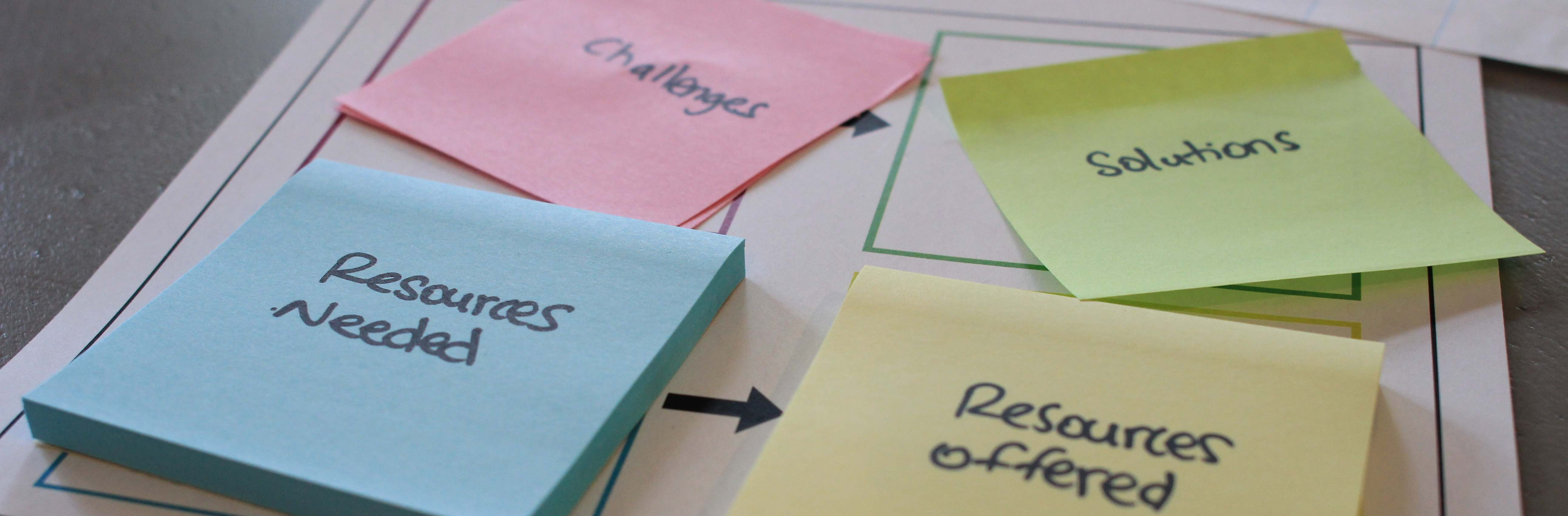 Money Matters Community Collaborative: Design Day | The Working Centre